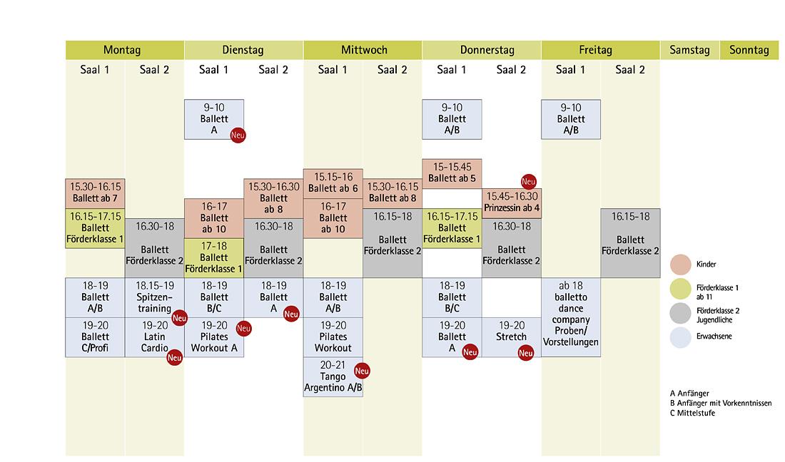Interdance Stundenplan